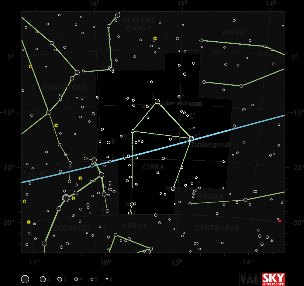 what does the constellation libra represent