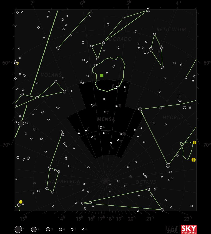 mensa the constellation directory